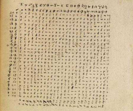 Buchstaben im Quadrat - eine verschlüsselte Notiz